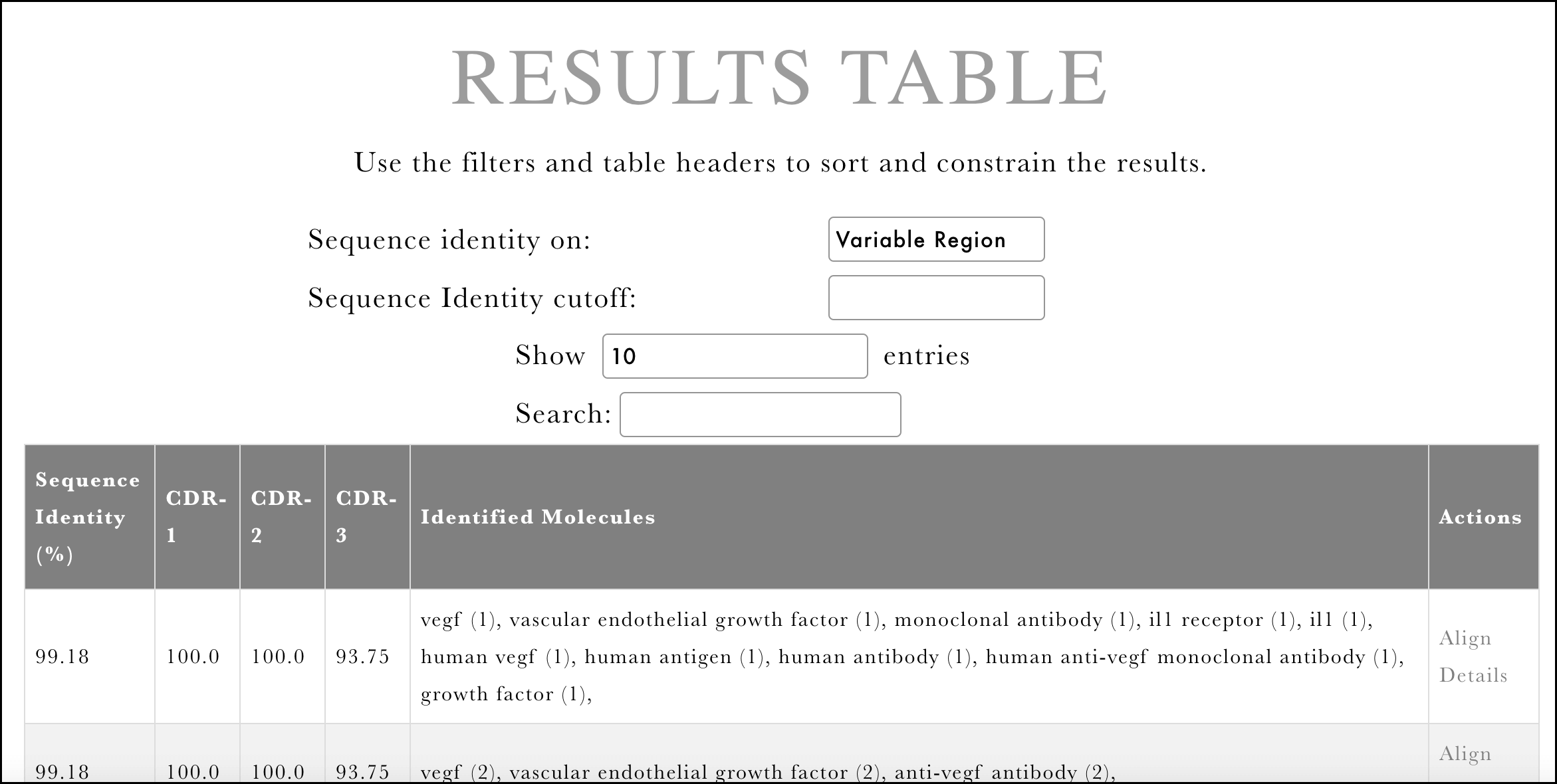 Results table screenshot